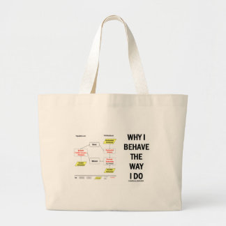 Why I Behave The Way I Do (Sociobiology) Large Tote Bag