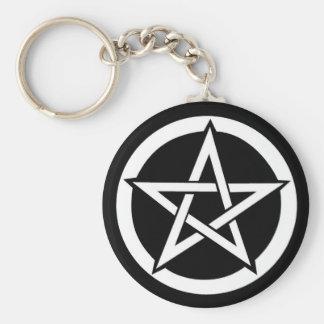 Wiccan Pentagram Samhain Eve Halloween Basic Round Button Keychain