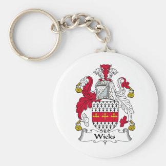 Wicks Family Crest Keychain