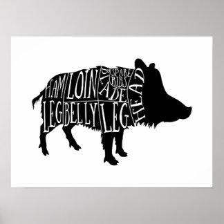 wild boar butcher cuts, big wall art, kitchen art poster