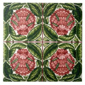 William De Morgan Victorian Ceramics Ceramic Tiles