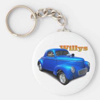 Willys Keychain