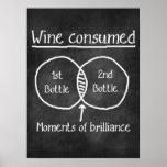 Wine humour Chalkboard
