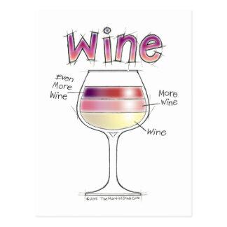 WINE, MORE WINE, EVEN MORE WINE POSTCARD