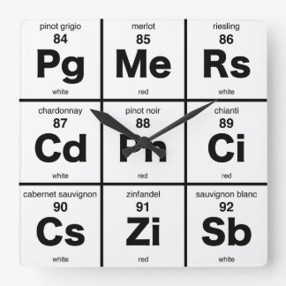 Wine Time Periodic Table Wallclock