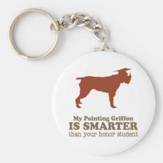 Wirehaired Pointing Griffon Keychain