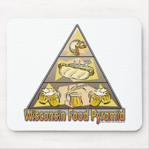 Wisconsin Food Pyramid Mouse Mat