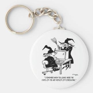 Witch Cartoon 4864 Basic Round Button Keychain