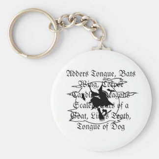 Witches Herbs Keychain