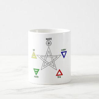 Witches Star Mug