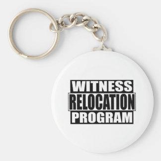 witness relocation program key chain