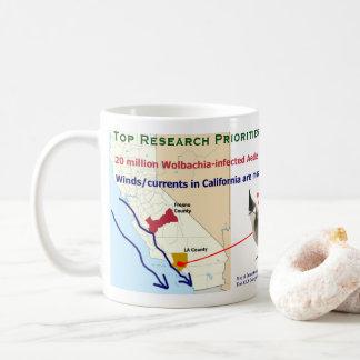 Wolbachia Culex Bulbuls Mug by RoseWrites