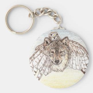 Wolf Key Chain Transformation