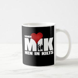 Women Love Men in Kilts Mug
