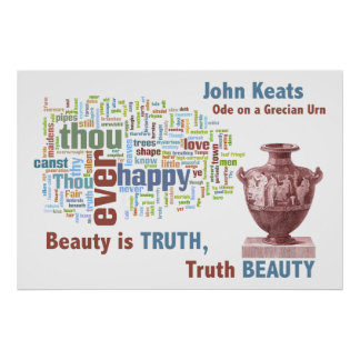 Word Cloud Deconstruction of John Keats Poem Poster