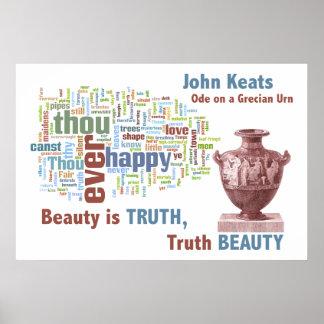 Word Cloud Deconstruction of John Keats Poem Poster
