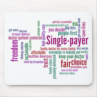 Word Cloud Mousepad