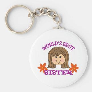 WORLD BEST SISTER KEYCHAIN