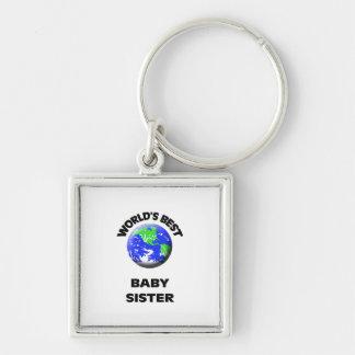 World s Best Baby Sister Keychain