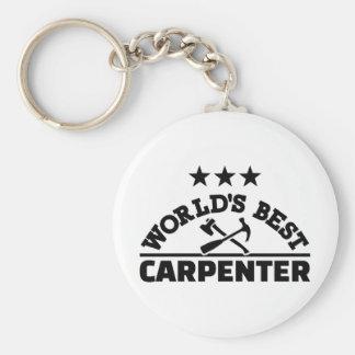 World's best carpenter keychain