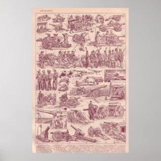 World War I, Artillery Poster