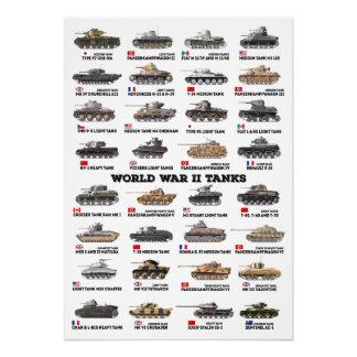 World War II Tanks Photo Print