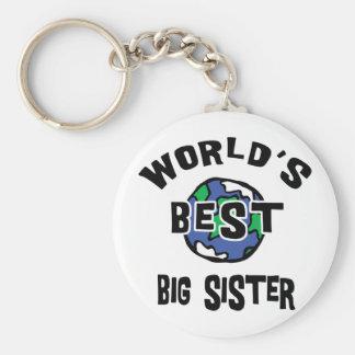 World's Best Big Sister Basic Round Button Keychain
