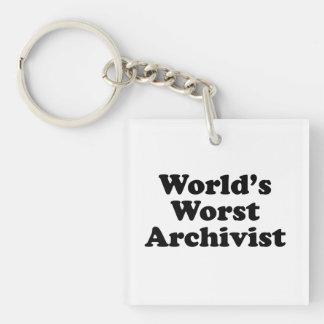Worlds' Worst Archivist Keychain