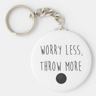 Worry Less, Throw More- Shot Put Throw Keychain