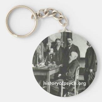 Wundt's Lab Keychain