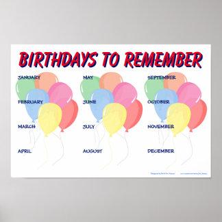 Year-Round Birthday Reminder Sign Poster