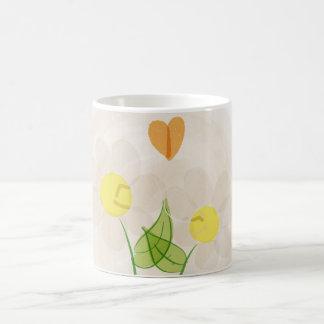 Yes it wants to you coffee mug