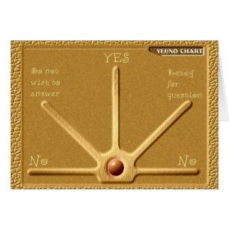 Yes-no Pendulum Chart Card