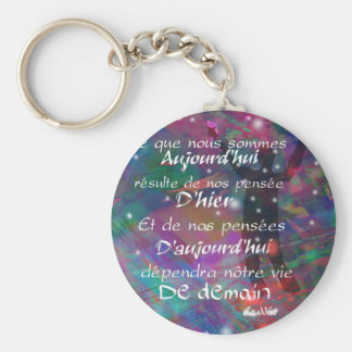 Yesterday, today and future are always in our mind basic round button keychain