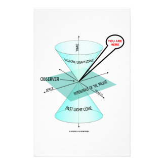 You Are Here Light Cone Space Time (Physics) Stationery