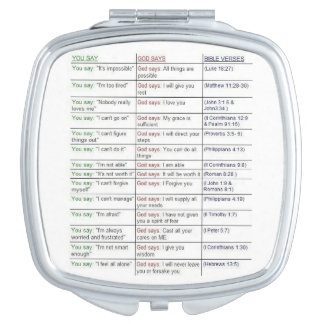 You say God Says Bible Verse compact Mirror