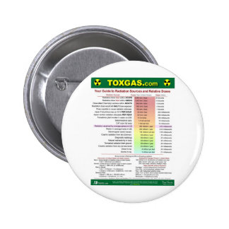 Your Radiation Guide 2 Inch Round Button
