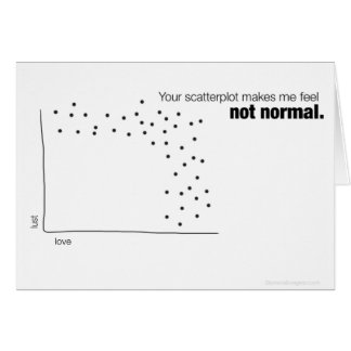 Your Scatterplot Makes Me Feel Not Normal Card
