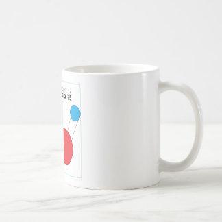 you're as cold as frozen h2o coffee mug
