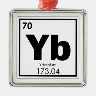 Ytterbium chemical element symbol chemistry formul metal ornament
