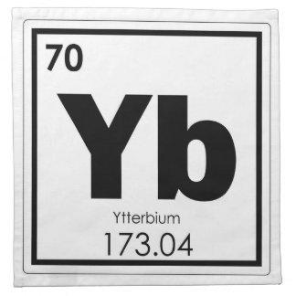 Ytterbium chemical element symbol chemistry formul napkin