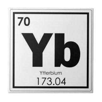 Ytterbium chemical element symbol chemistry formul tile