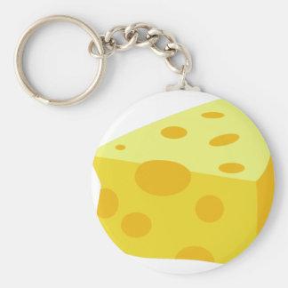 Yummy Food - Cheese Keychain