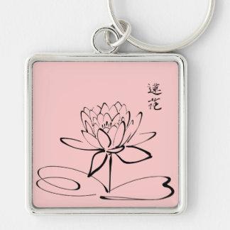 Zen Lotus Flower Keychain