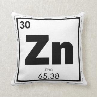 Zinc chemical element symbol chemistry formula gee throw pillow