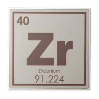 Zirconium chemical element symbol chemistry formul tile