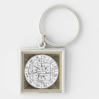 Zodiac and Planet Symbols Mandala Silver-Colored Square Keychain