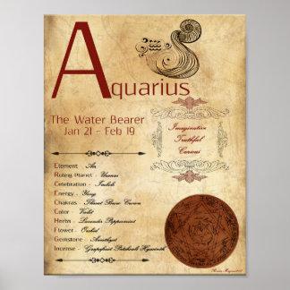 ZODIAC AQUARIUS Birth Sign POSTER
