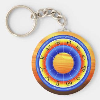 Zodiac Wheel Keychain