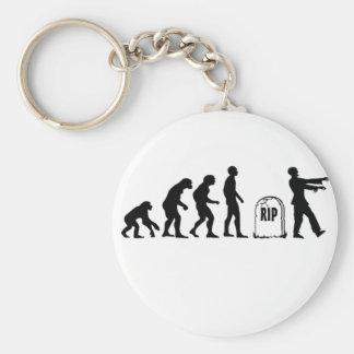 ZOMBIE EVOLUTION BASIC ROUND BUTTON KEYCHAIN